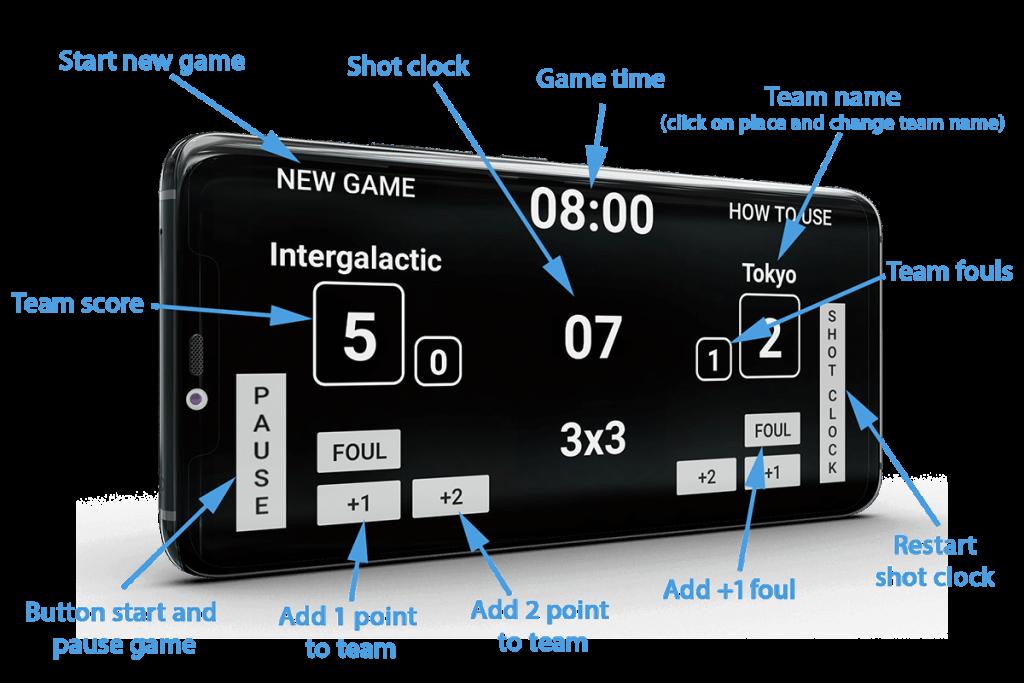 Guide 3x3 Scoreboard